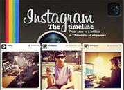 бизнес идеи  с мобильным сервисом Instagram